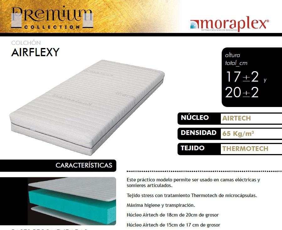 MORAPLEX7